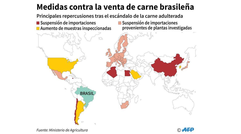 Las medidas tomadas por los principales países importadores de carne brasileña, centro de un escándalo de corrupción  (Créditos: AFP)