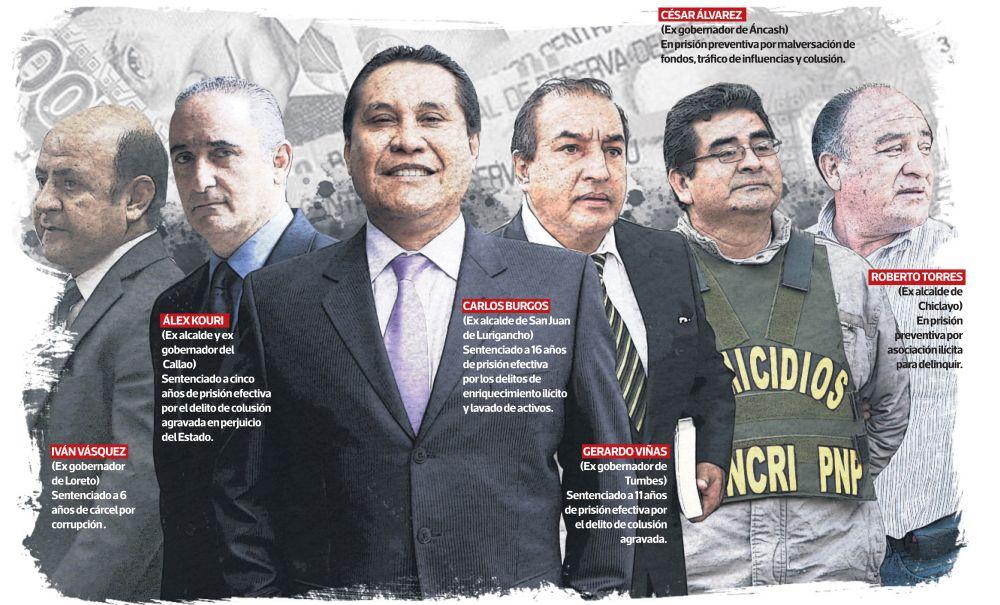 (Ilustración: Rolando Pinillos/El Comercio)