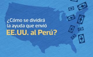 EE.UU. ayuda al Perú: Así dividirá los US$500 mil que envió