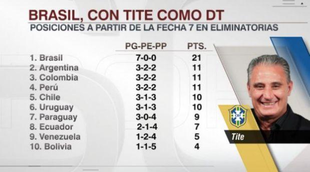 Uruguay ya está en Lima para el encuentro ante Perú