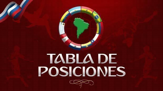 Brasil se mide ante Paraguay por las Eliminatorias Rusia 2018