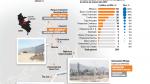 Huaicos: El daño en uno de los corazones industriales de Lima - Noticias de juan mejia