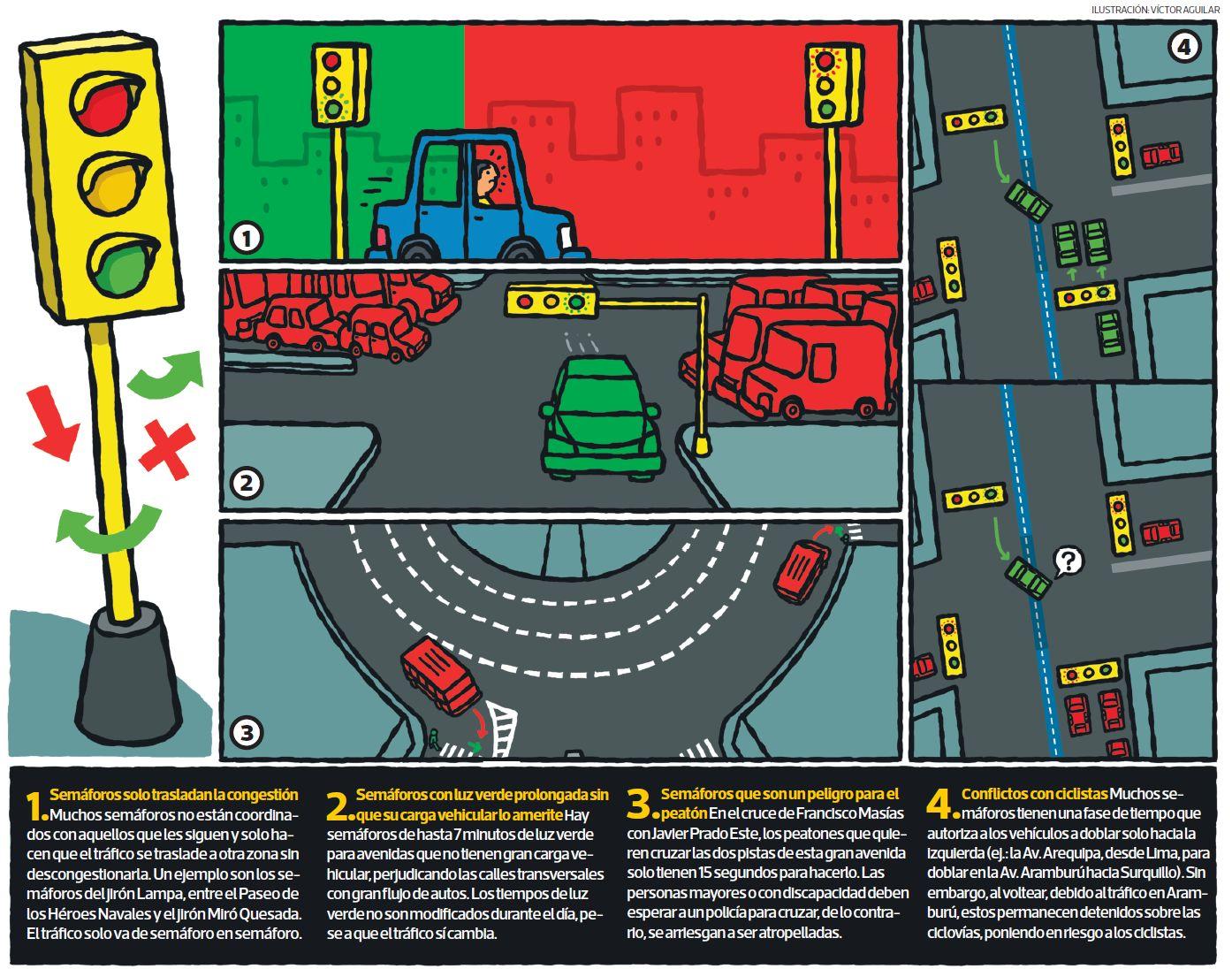 Deficiencias en el sistema de semaforización aumentan la congestión vehicular en Lima. (El Comercio)