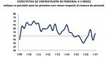 BCR: Sector construcción está en tramo pesimista - Noticias de bcr