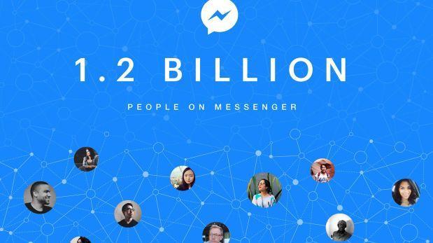 Facebook Messenger supera los 1200 millones de usuarios