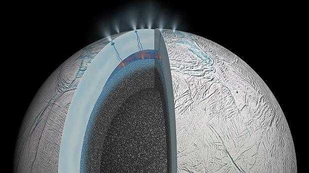 NASA: Luna de Saturno puede albergar vida [VIDEO]