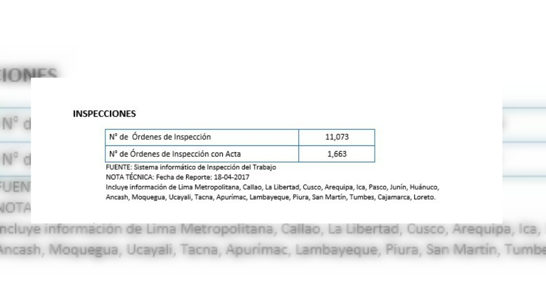 [Foto] Estas son las multas si no se deposita hoy la CTS