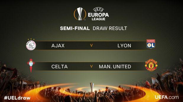 Europa League: las llaves de semifinales luego del sorteo