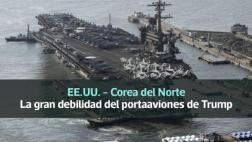 EE.UU.-Corea del Norte: La debilidad del portaaviones de Trump