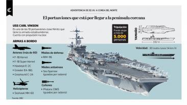 Infografía: las investigaciones seguidas a Ollanta Humala