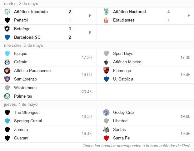 Copa De Plata B Resultados Y Tablas De Posiciones De La: Copa Libertadores 2017 Así Va Tablas De Posiciones 8