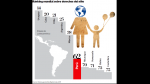 El Perú avanza en la protección infantil - Noticias de niños con discapacidad