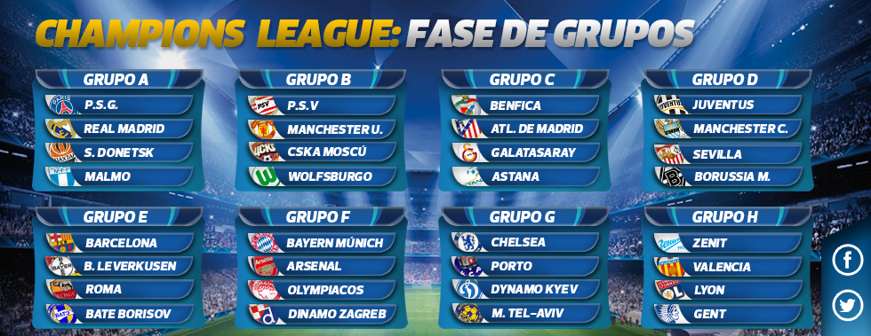 Sorteo EN VIVO Champions League