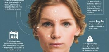 ¿Eres adicta al botox?