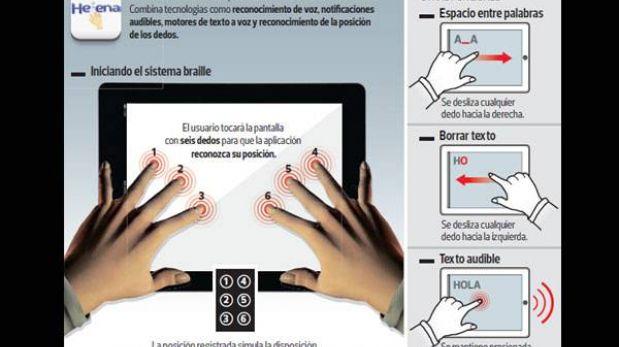 Una aplicación que convierte una tableta en un teclado braille para invidentes