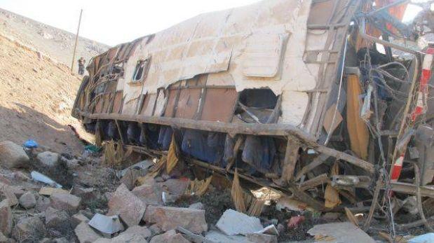 Resultado de imagen para un ómnibus cayó al abismo en Arequipa
