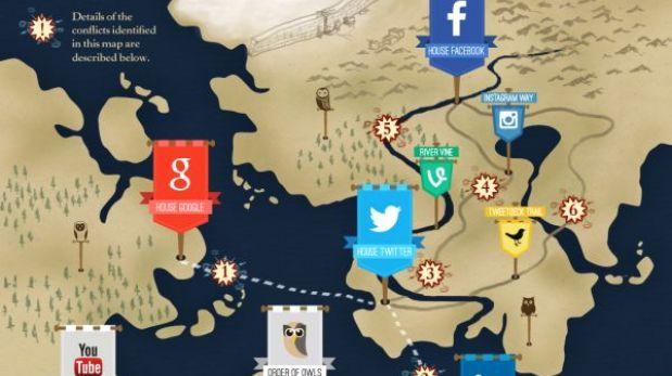 """Infografía: la batalla de las redes sociales al estilo """"Game of Thrones"""""""