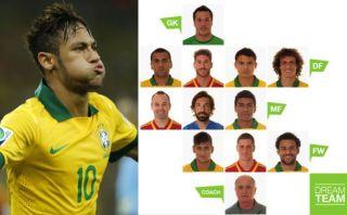 Copa Confederaciones 2013: este es el once ideal de la FIFA