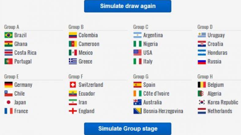 diseño unico gran variedad de estilos salida online Simula el sorteo de grupos del Mundial Brasil 2014| El ...
