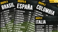 Brasil 2014: mira todas las listas de convocados al Mundial