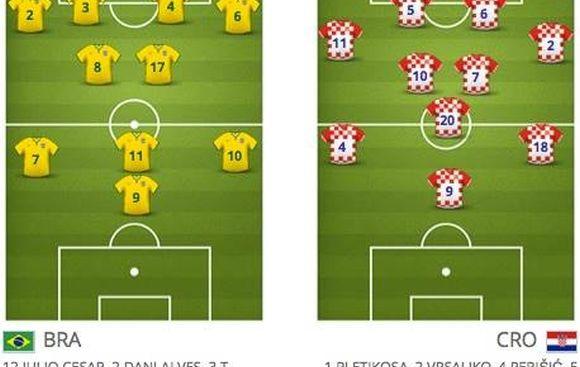 Brasil-Croacia: alineaciones confirmadas en ambos países