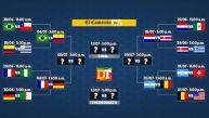 Brasil 2014: así van quedando los cuartos de final del Mundial