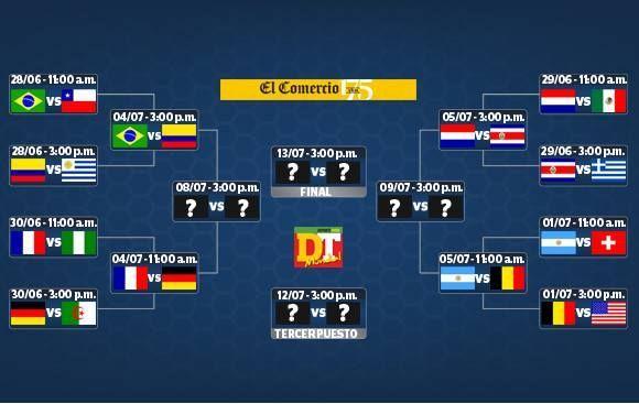 Brasil 2014: así se jugarán los cuartos de final del Mundial