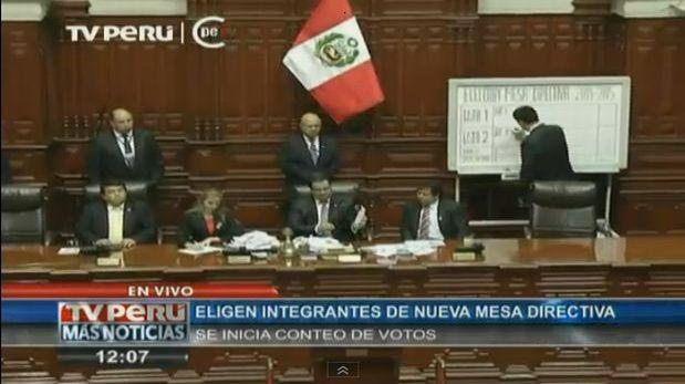 Habrá segunda vuelta: Bedoya obtuvo 55 votos y Solórzano 53