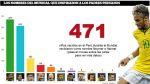 Neymar inspiró nombre de 471 niños peruanos durante el Mundial - Noticias de lionel messi