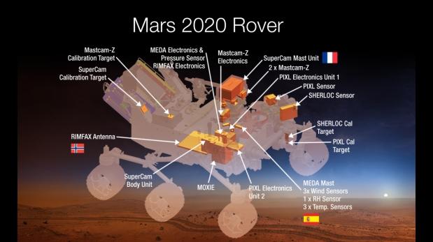 NASA revela qué dispositivos tendrá la misión a Marte en 2020
