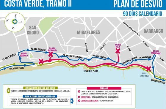 Costa Verde: desde hoy vía hacia Chorrillos será cerrada