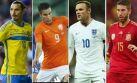 Eurocopa 2016: así van las tablas de las clasificatorias