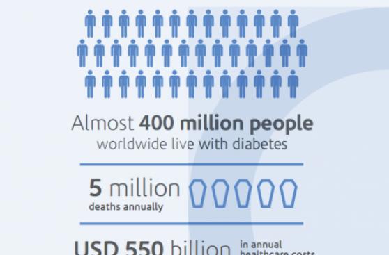 Alerta: diabetes aumenta en adolescentes y quizá ni lo saben