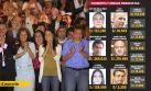 Belaunde Lossio y socios dieron casi S/.1 millón a nacionalismo