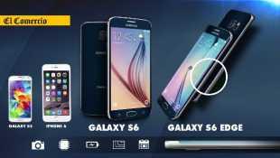 Galaxy S6: Samsung y las novedades de su smartphone