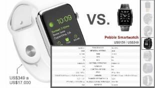 Compara el Apple Watch con sus rivales