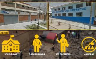 Huaicos en Chosica: suspensión de clases afecta a 5 mil alumnos