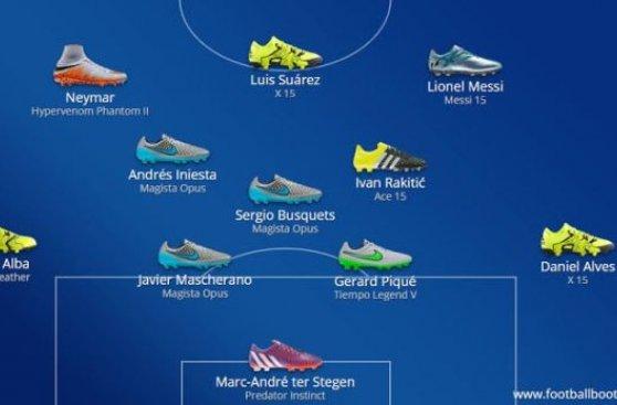 Champions League: El duelo de las marcas deportivas en Berlín