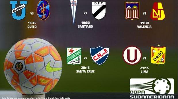 Copa Sudamericana: resultados de los partidos de la semana