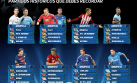 Champions League: interactiva que revive los cruces históricos