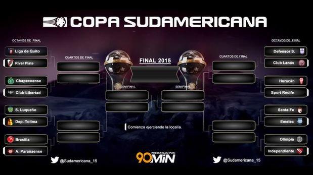 Copa Sudamericana: así se jugarán los octavos de final