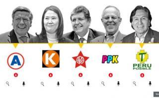 CADE 2015 recibirá a estos cinco candidatos presidenciales