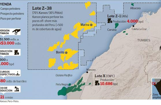 Karoon planea la perforación submarina más profunda del país