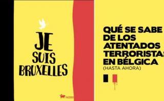 Todo lo que se sabe de los ataques terroristas en Bruselas