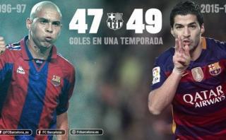 Luis Suárez batió récord de Ronaldo y va por el 'Pichichi'
