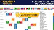 Copa América 2016: fixture interactivo y listas de convocados