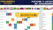 Copa América 2016: fixture interactivo y calendario de partidos
