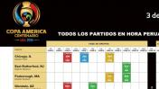 Copa América 2016: fixture, calendario y horarios de partidos