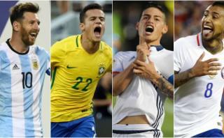 Copa América 2016: así va la tabla de goleadores del torneo