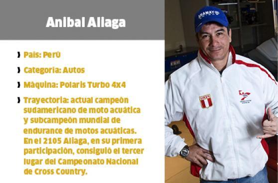 Los nombres a seguir en el nuevo rally peruano